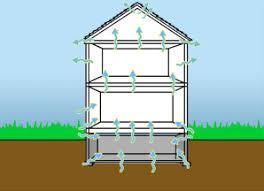 Quality First Basement by Moisture Barrier Basement Home Design
