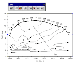 isoline map definition a simple exle uniplot documentation