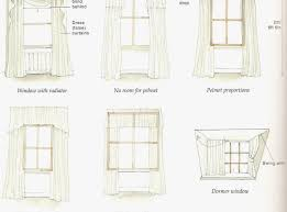 curtains after sleek solar shade curtains for small door