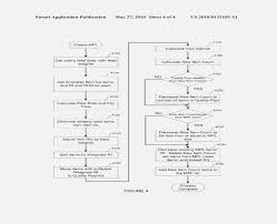 schematic website u2013 cubefield co
