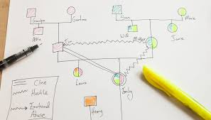 how to create a printable genogram our pastimes