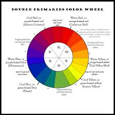 color theory lessons tes teach