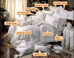 Types Of Duvet Types Of Bedding 5706