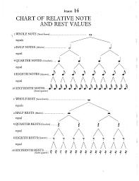 music rhythm worksheets worksheets reviewrevitol free printable