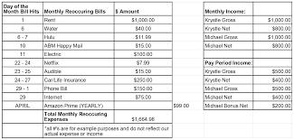 Total Money Makeover Spreadsheet Krystle Darling How We Paid Off 20k In Debt