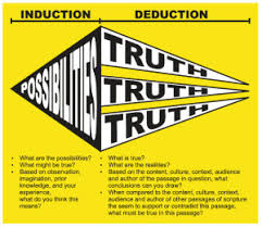 reasoning with faith religion and atheism u2026inductive reasoning vs