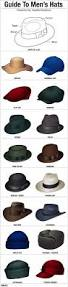 college guy style let it flow style girlfriend a guide to stylish men u0027s hats mens hats 2014 men u0027s fashion and