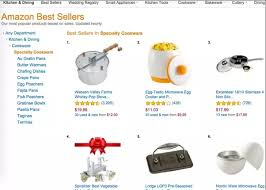 Most Popular Amazon What Are The Most Popular Products To Sell Online Quora