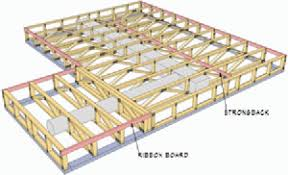 which product is better i joists or floor trusses part 1 gould