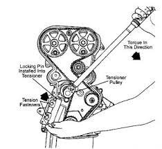 1998 plymouth voyager engine cranks wont start timing bel