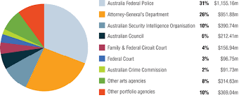 88m career map 2 about the department apsc