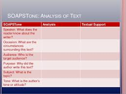 Occasion Soapstone Unit 1 Powerpoint