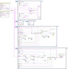 Home Design Software Tools by Software Architecture Tools Free