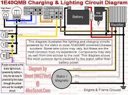 2 things cpi engine id u0026 charging issues