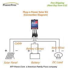 complete kit plug n power black 10w 10 watt mono solar panel 12v
