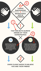 Examples Of College Compare And Contrast Essays The Top 9 Infographic Template Types Venngage