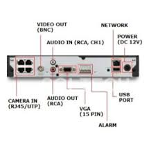 wiring diagram seb 1005r camera wiring diagrams