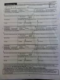 Where Do You Get A Power Of Attorney Form by Union Bank Of Switzerland Brc998