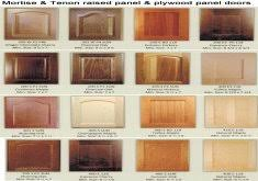 solid maple cabinet doors solid maple cabinet doors modern style home design ideas