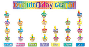 bulletin board set our birthday graph 32 cupcakes write on wipe