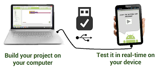 connect android to pc connecting to a phone or tablet with a usb cable explore mit app