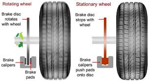 how to use car brakes and braking techniques u2013 driving test tips