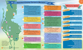 Map Of Pinellas County Florida by Fresh Healthy Fruits And Vegetables Anywhere In Pinellas
