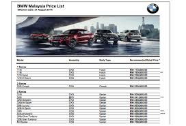 prices for bmw cars these m sian bmw car plates are worth more than actual bmw cars