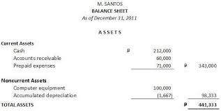 how to prepare a balance sheet statement of financial position