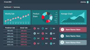 flat sales dashboard powerpoint templates slidemodel