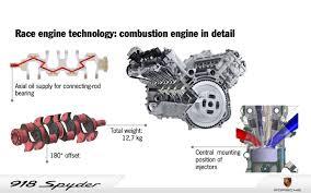 Porsche 918 Torque - porsche 918 spyder first drive motor trend