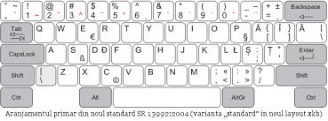 microsoft keyboard layout designer qwerty wikiwand