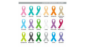 meanings of colors for cancer ribbons advocating for all cancers