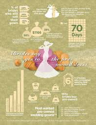 pre owned wedding dresses brides say yes to pre owned wedding dresses infographic