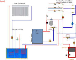 schematic diagram of a wood boiler with thermal storage for the