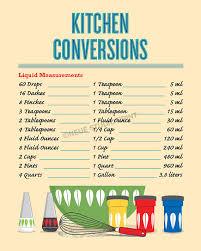 tableau conversion cuisine tableau de conversion par cathrineholm cuisine de