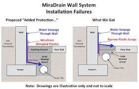Basement Wall Waterproofing by Basement Waterproofing Failures Aquaguard Faulty Miradrain