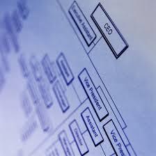 how to create an organization chart on microsoft word chron com