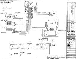 basic home wiring plans and wiring diagrams u2013 readingrat net