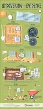 692 best higher ed infographics images on pinterest infographics