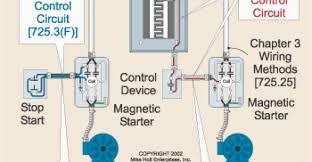 making sense of the nec u0027s rules on industrial controls