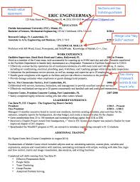 Best Resumes 2014 by You U0027ve Got 6 Seconds To Tell Your Story On Your Résumé U2014make U0027em