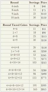 cake prices salt cake city s servings prices