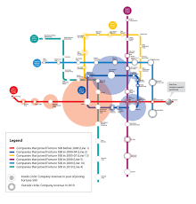 Beijing Subway Map by Juxtaposition China In The Fortune 500 Vs The Beijing Subway