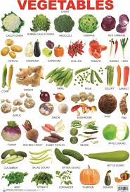 garden vegetables list saravi win