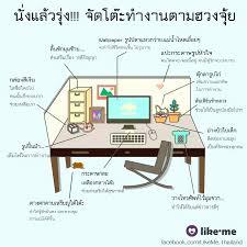 Office Feng Shui Desk Feng Shui Office Desk Fresh Feng Shui Office Desk Openpoll