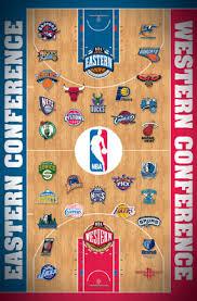 map of nba teams nba basketball team logos photo posters pictures logos