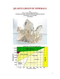quartz of minerals 1 638 jpg cb 1509787777