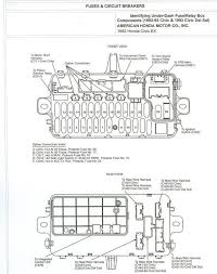 honda civic 2003 fuse box honda wiring diagrams for diy car repairs