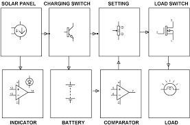 mobile battery charger circuit and working principle elprocus com